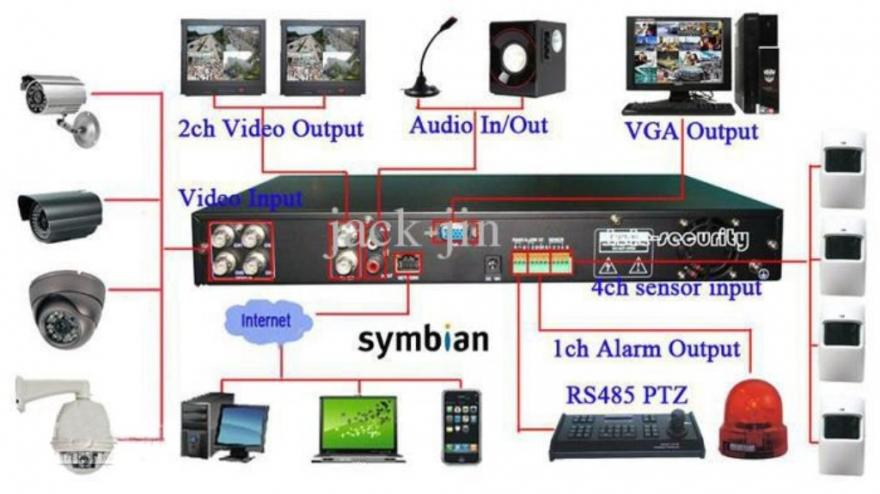 7cctv-1tb-4ch-h-264-dvr-ir-ccd-cameras-security.jpg